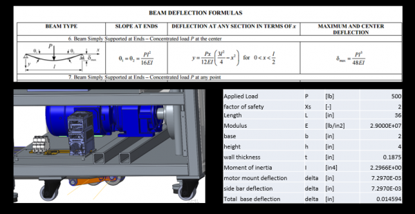 Motor Mount Deflection