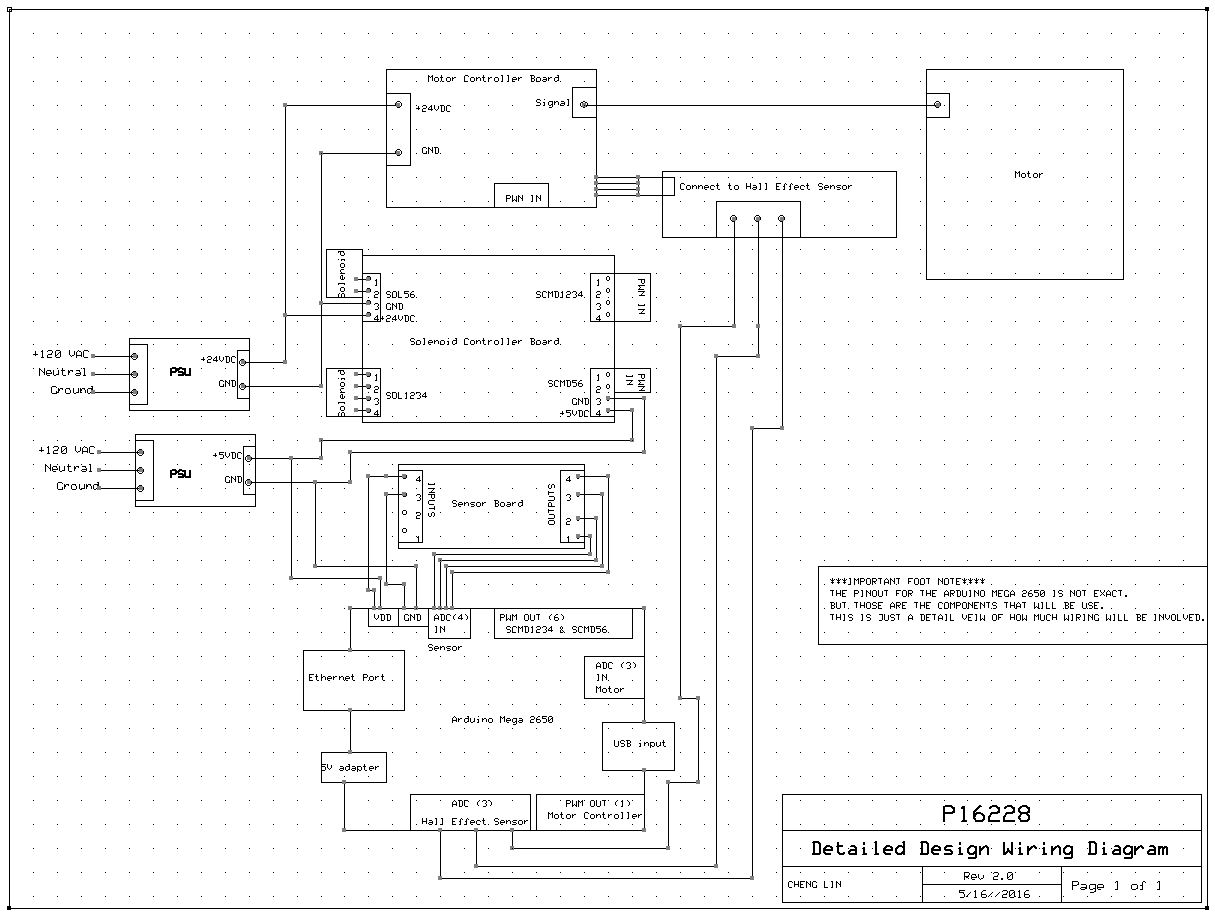 Edge Tracker Electrical Wiring Diagrams Full System Diagram