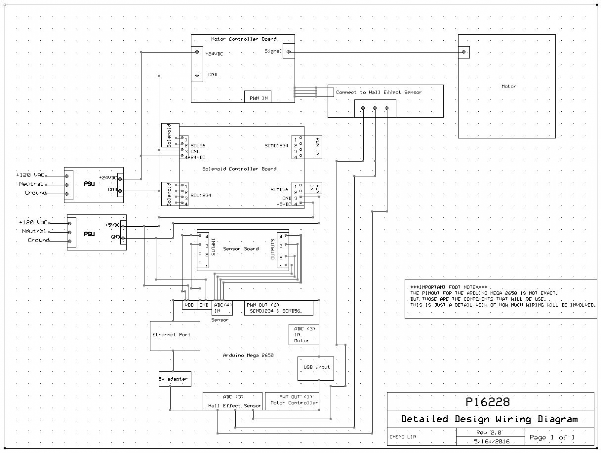 Full System Wiring Diagram