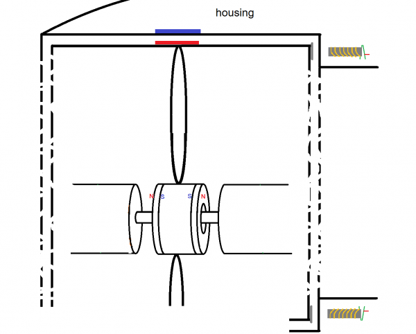 Solenoid Housing Placement