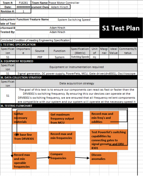 Test Plan Sample Image