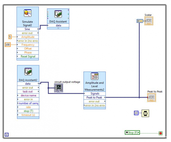 LabVIEW block diagram utilized for operating the capacitance sensor.