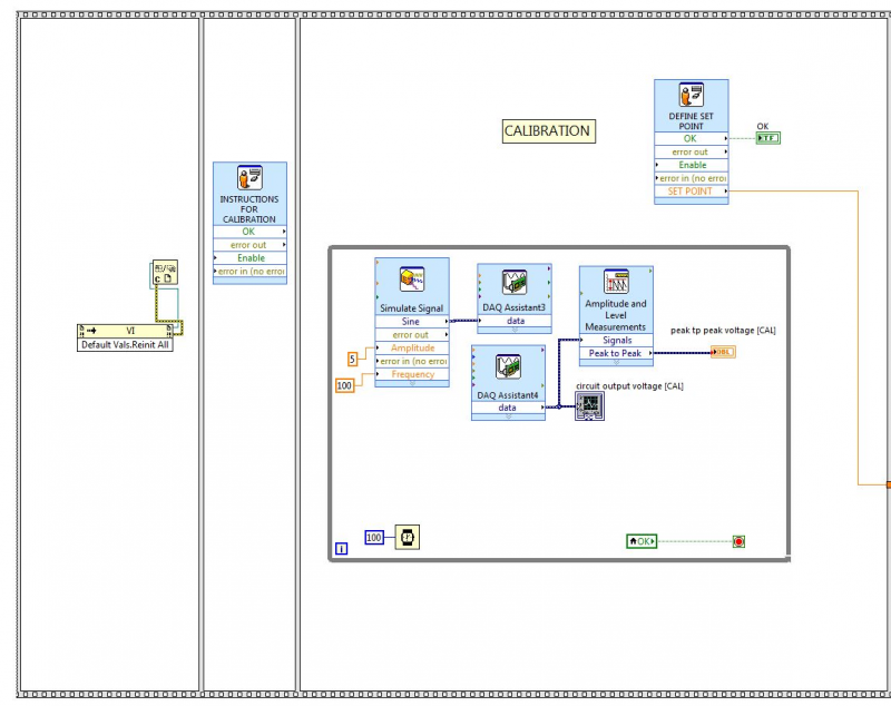 LabVIEW block diagram.