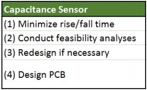 Capacitance sensor tasks.
