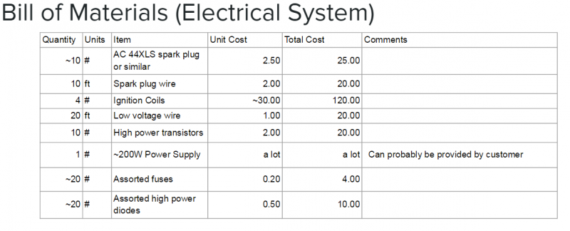 public/Detailed Design Documents/Presentation Images/Bill of materials Electrical.PNG