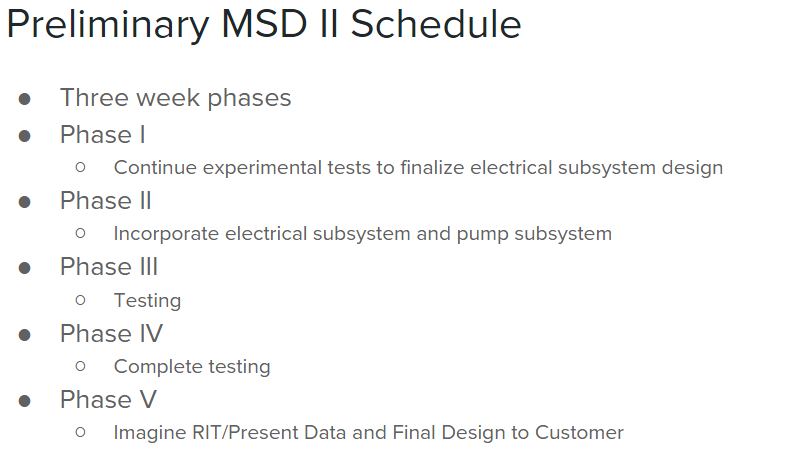 public/Detailed Design Documents/Presentation Images/Preliminary MSD II Schedule.PNG