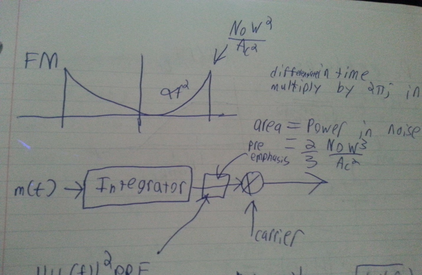 Edge Circuit Diagram For Dc Motor Control By A Collins Flowchart Of Pre Emphasis