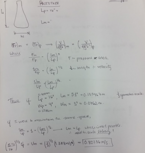 Non-dimensional Analysis 4