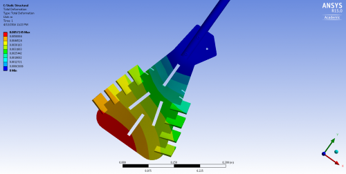 Total Deformation - ANSYS Workbench