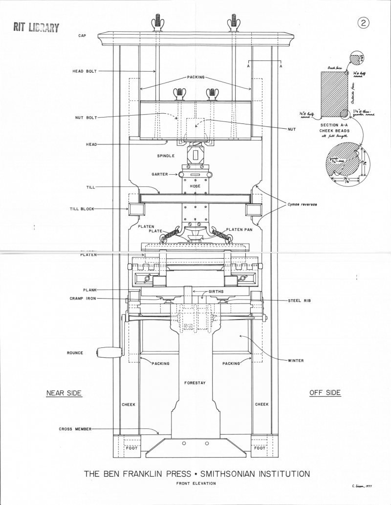 Franklin press showing the assembly components; front view*