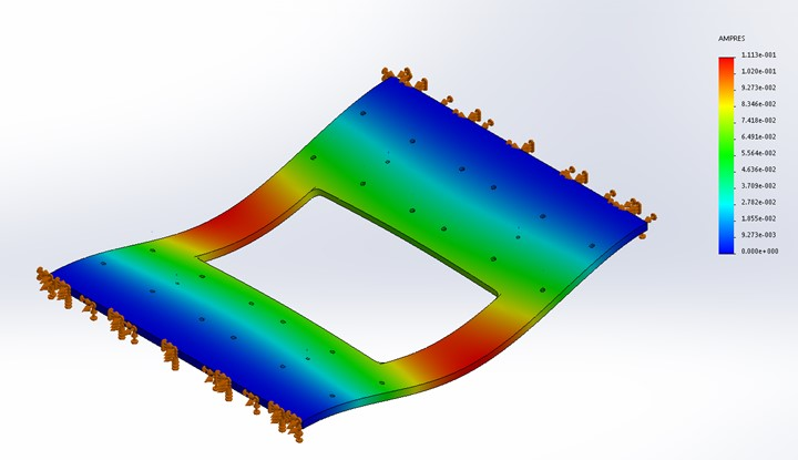 Finite Element Analysis - Mode Shape of First Natural Frequency