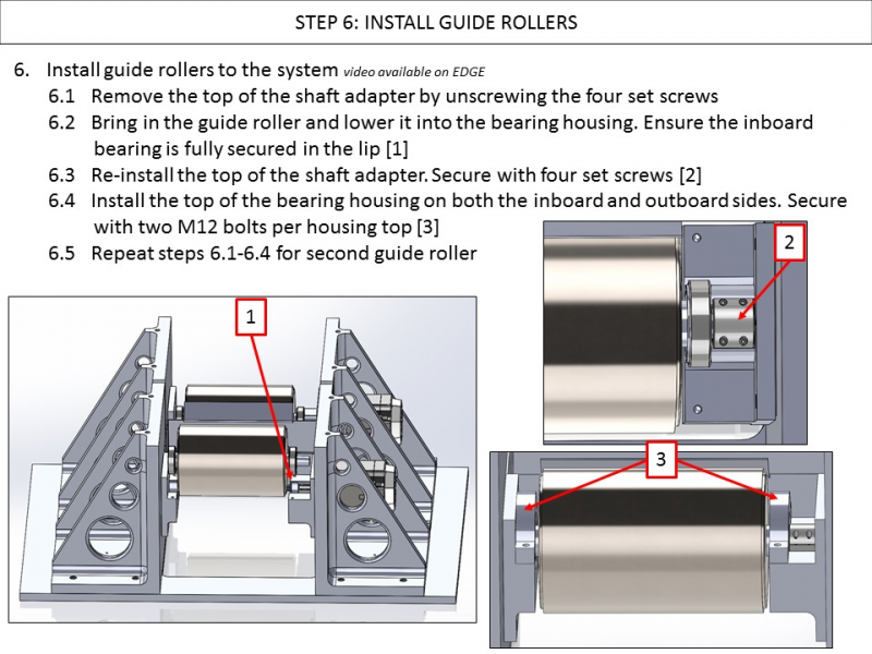 Step 6 - Install Guide Rollers