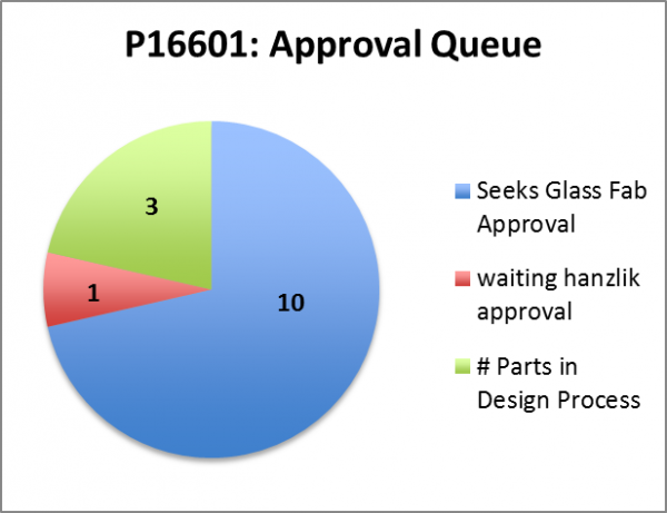 public/Systems Team Documents/Photo Gallery_Systems Team/P16601_Approval Queue Wk 11.png