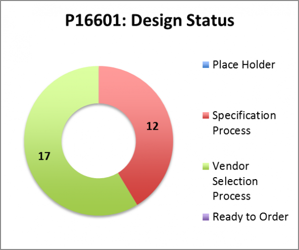 public/Systems Team Documents/Photo Gallery_Systems Team/P16601_Design Status Wk 11.png