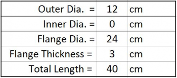 Recommended Spool Dimensions