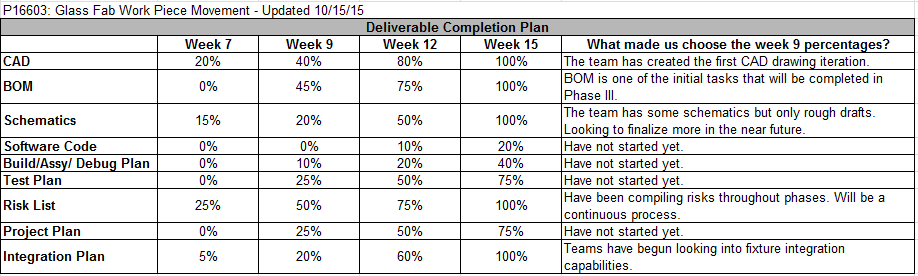 public/Photo Gallery/15 Week Plan - Phase III.PNG