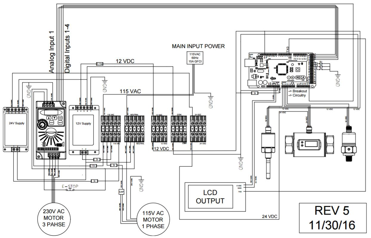 Edge Basic Electrical Wiring Diagrams Click On The Diagram To See Schematic Zoom