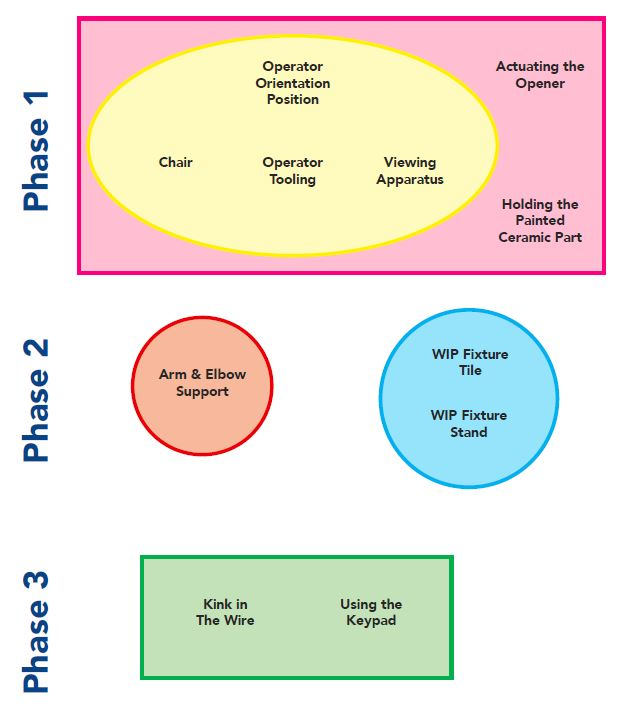 Edge component relationship diagram picture 2g display publicscrutiny Image collections