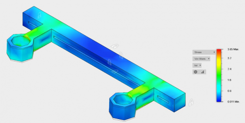 Stress analysis of the base beams