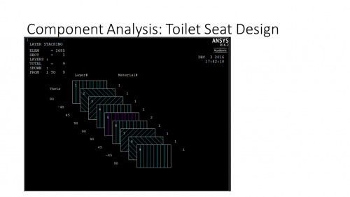 Cantilevered Seat Layer Plot