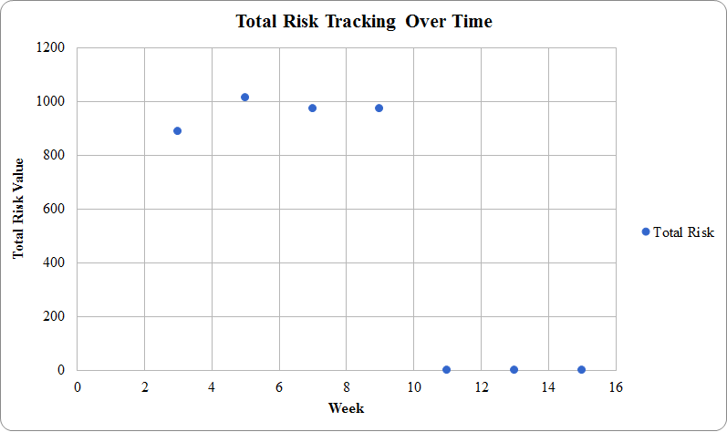 public/Photo Gallery/Risk Tracking.jpg