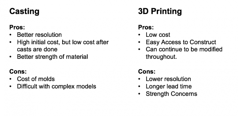 Pros and Cons of Casting vs. 3-D Printing