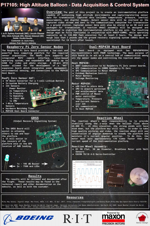 Final ImagineRIT Poster