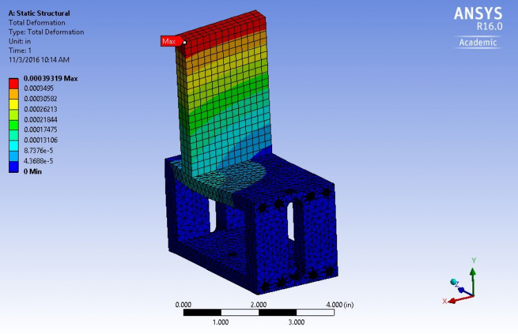 FEA Deformation Results