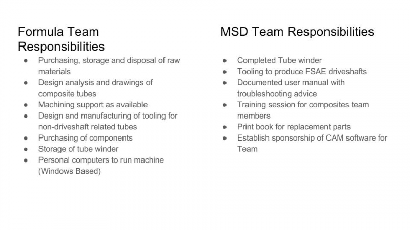 Breakdown of responsibilities between the Formula team and the MSD team