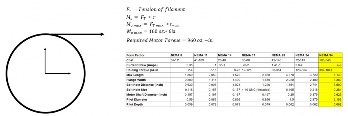 Drive Torque Feasibility
