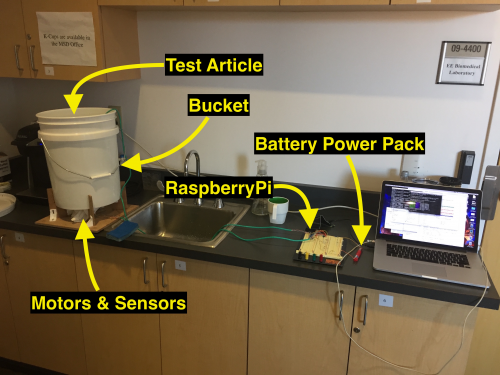 Image of full test setup. As much as possible was done to keep open electronics away from water.
