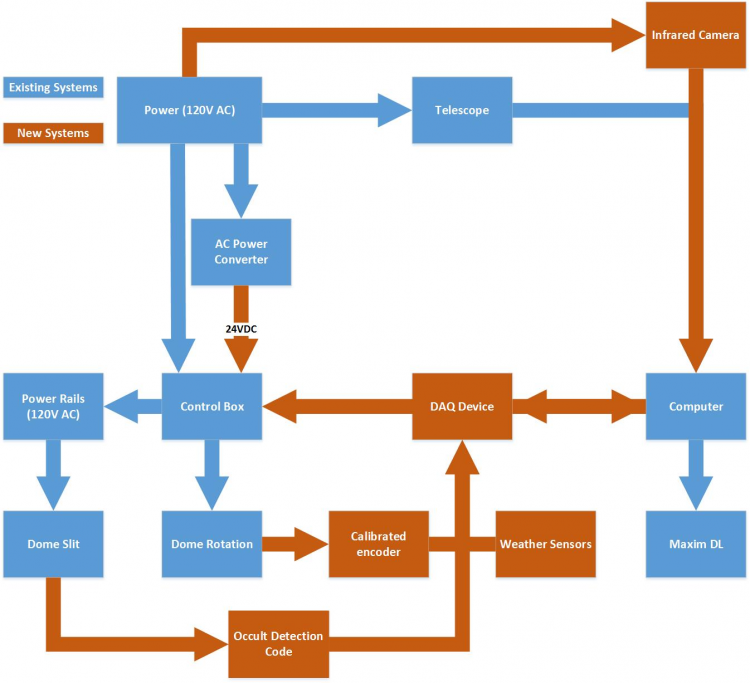 public/Detailed Design Documents/Design Flowchart.jpg