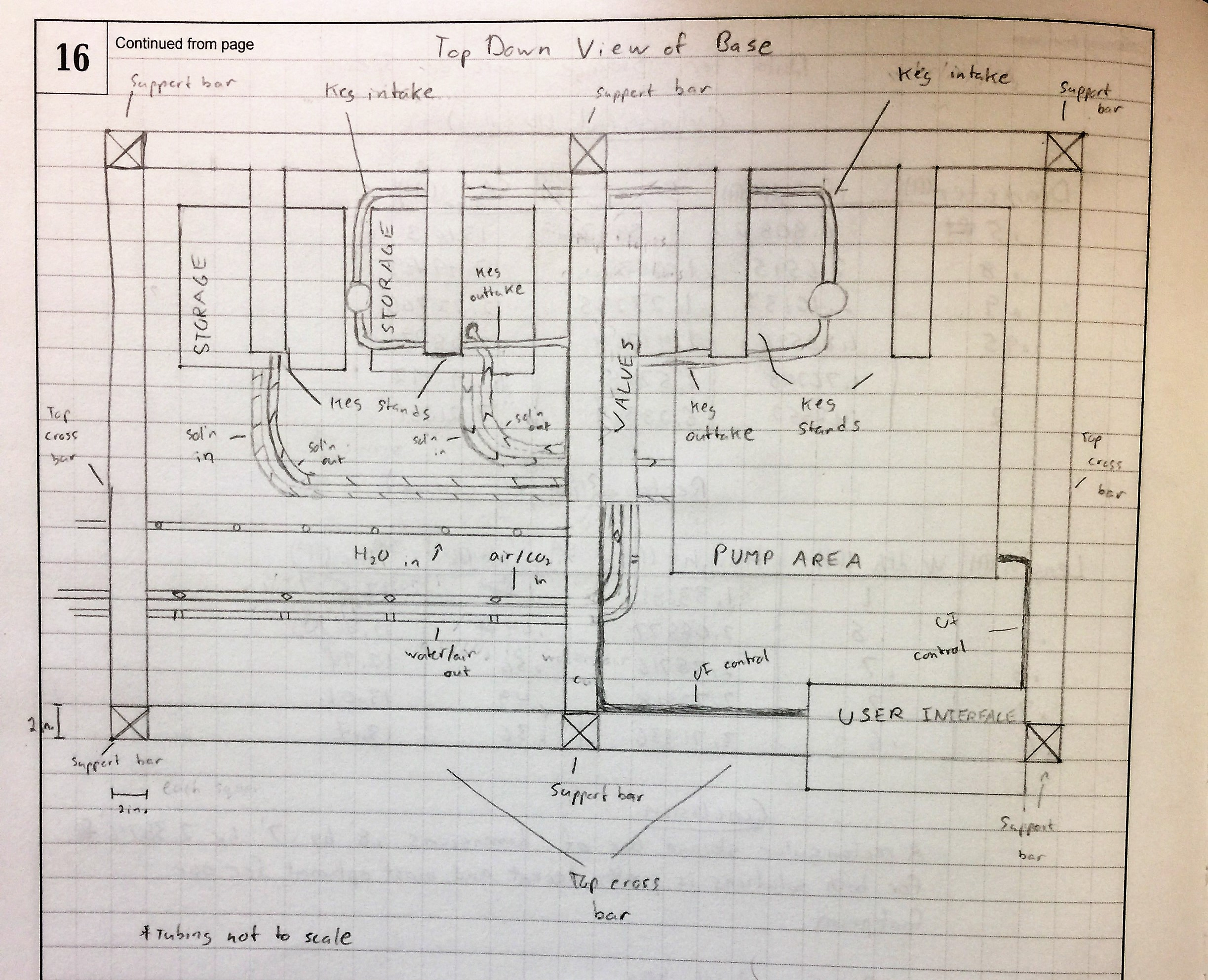 Ry Block Diagram Continued Wiring Library 6 Way Trailer Calking For Extra Protection Design 1 Top View
