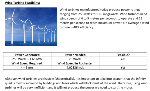 Wind Power Feasibility