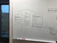public/Photo Gallery/Phase 3 - Whiteboard Work/Class Breakdown.jpg