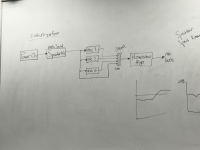 public/Photo Gallery/Phase 3 - Whiteboard Work/Initialization.jpg