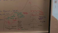 public/Photo Gallery/Phase 3 - Whiteboard Work/Waveform Cancellation.jpg