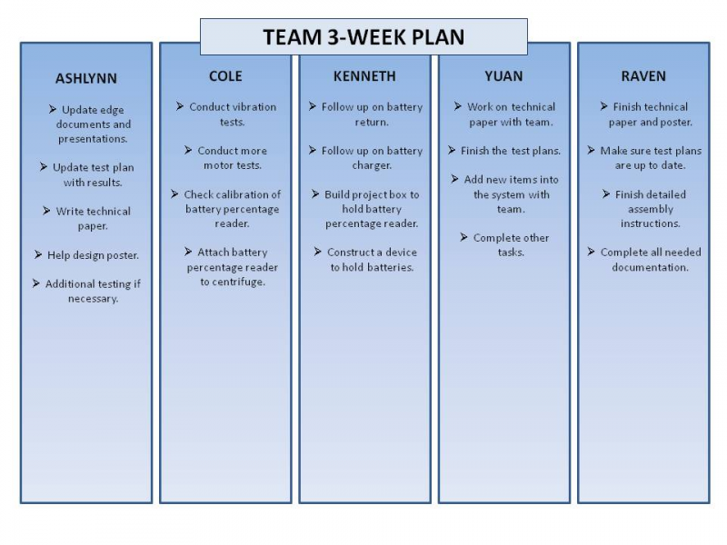Three Week Plan