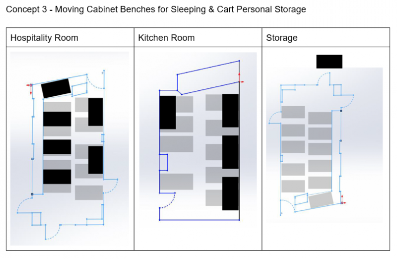Estimate of the space usage of a system consisting of rolling benches with internal mattress storage, and carts for storage of personal belongings.