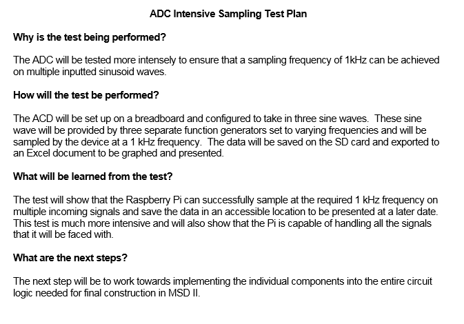 ADC Intensive Sampling Test Plan