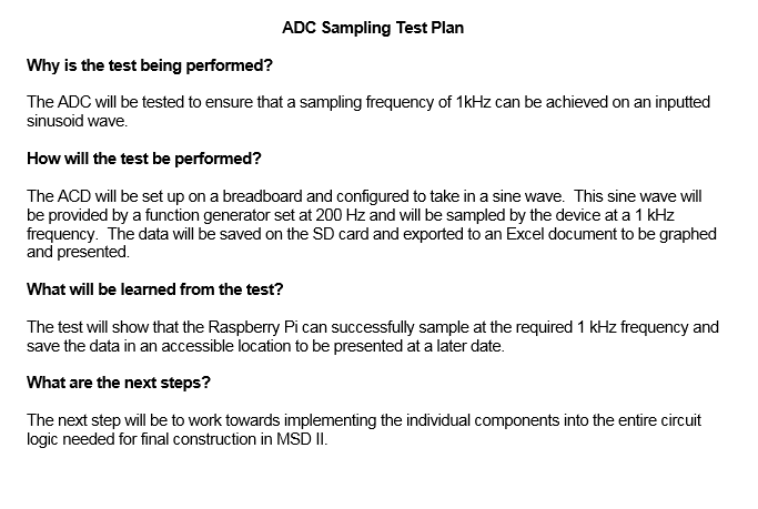 ADC Sampling Test Plan