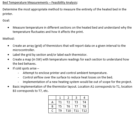 Feasibility: Bed Temperature Measurements