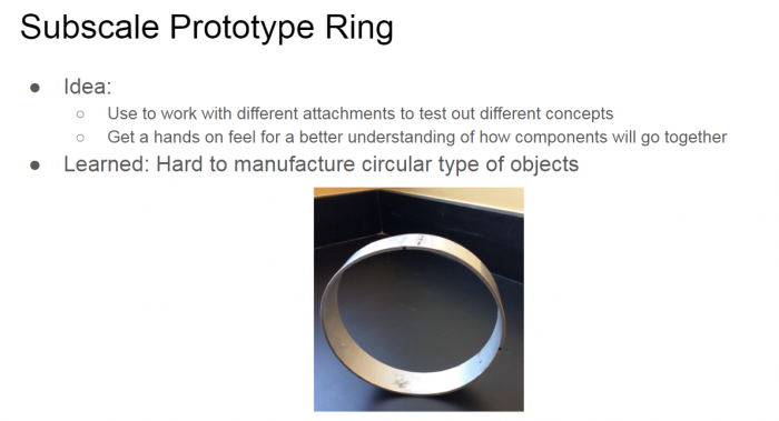 Prototype Ring