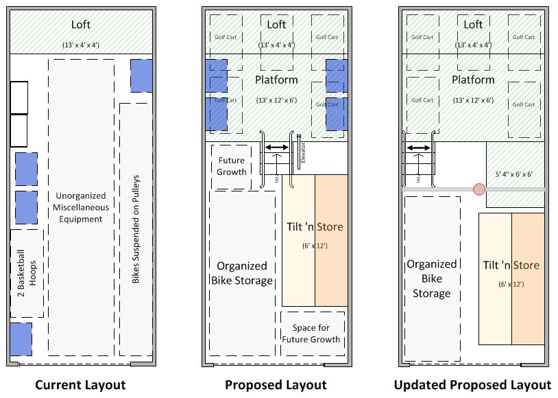 Current vs. Proposed Layouts (Rev. 3)