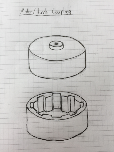 Preliminary Coupling Design