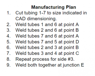 First Revision of Final Manufacturing Plan