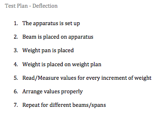 Test Plan for Deflection