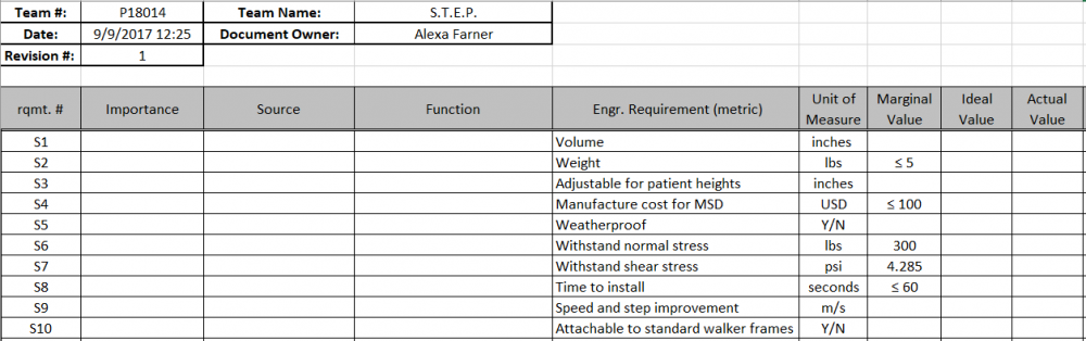 P18014 Engineering Requirements