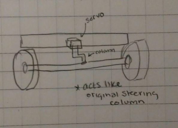 Power Steering Design 3: Shortened Steering Column with Sero Attached