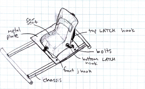 Sketch of LATCH mounting design.